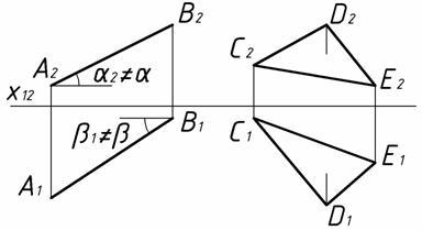 основные геометрические фигуры на плоскости их изображение и обозначение